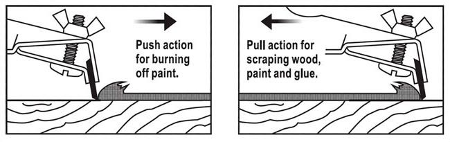 способ применения ручного скребка