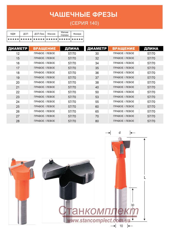 Чашечные фрезы для петель(фрезы Форстнера) HD Woodworking tools для сверлильно-присадочных станков (серия 140)