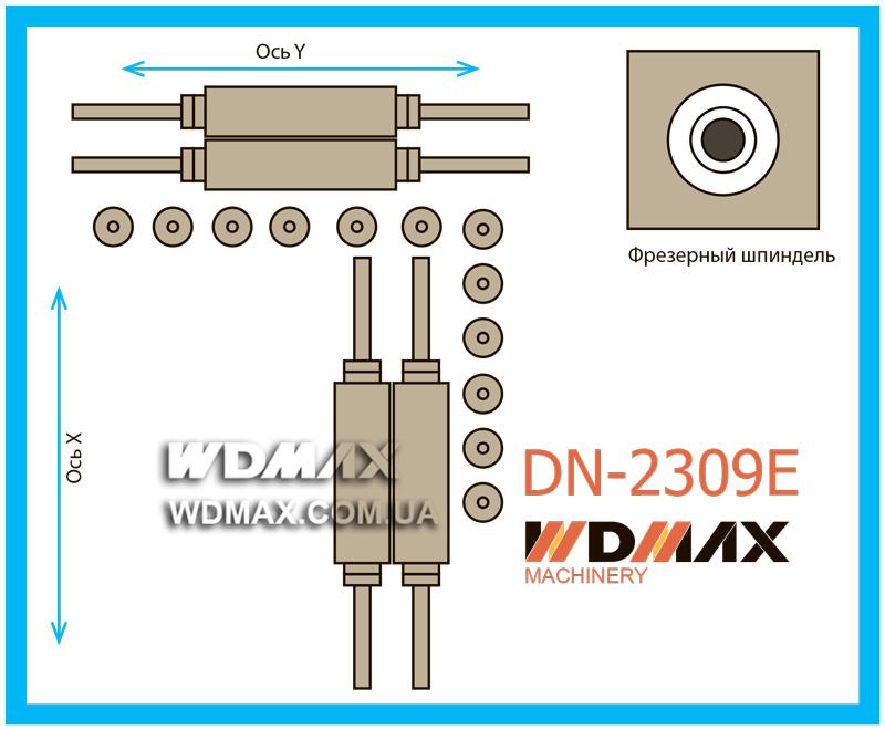 Конфигурация сверлильной группы станка 2309E
